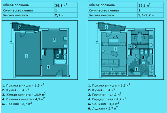 Перепланировка однокомнатной квартиры в доме серии п-44т, пл.
