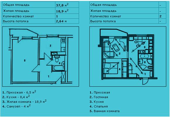 Планировка квартиры - pinterestru
