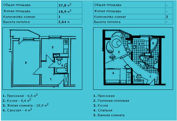 Перепланировка квартиры в Подольске - Страница 10