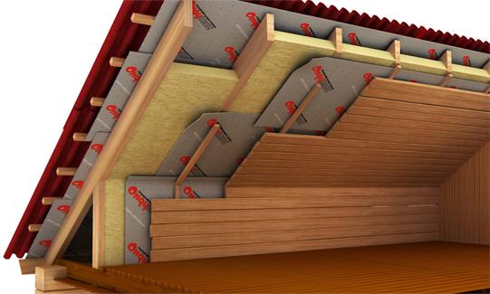 Утепление мансардной крыши дома: эковатой, пенопластом